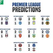 Possible Outcomes of Premier League Weekend Fixtures - Chelsea and Man Utd Could Drop Points