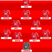 Manchester United Could Stop Manchester City Unbeaten Runs In EPL With This Formation