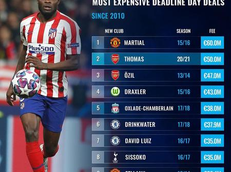 Thomas Partey ranked second among the 20 most expensive deadline day deals since 2010