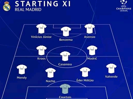Real Madrid & Liverpool Confirm Their Official Starting XI UEFA Champions League Squad