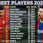 Ranking: Best Player In 2020 As Sadio Mane Is Ranked Above Cristiano Ronaldo