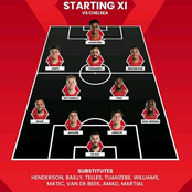 Manchester United & Chelsea Make Huge Changes to their Starting XI Squad