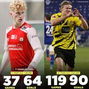 Meet Erling Braut Haaland 17 year old cousins who is an absolute & genius goal scorer just like him.