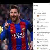 After Lionel Messi Scored 2 Goals Today, See How The Laliga Golden Boot Table Changed