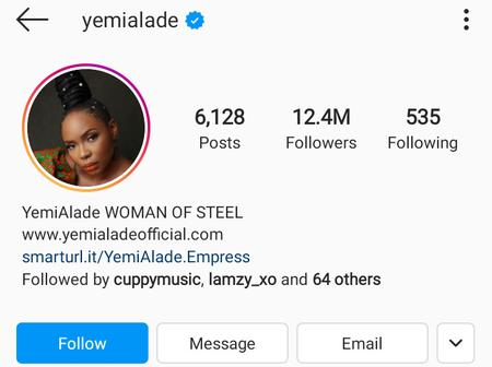 Top 5 Nigerian Female Celebrities With The Highest Number Of Followers On Instagram