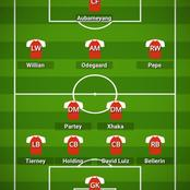 See how Arsenal could line up against Burnley and break their defense