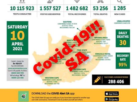 Covid-19 New Cases leave South Africans in Disbelief.