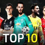 Goalkeeping performance in the top 5 leagues in 2020-21.