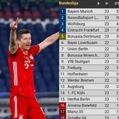 After Bayern Munich, Dortmund And RB Leipzig Won Their Matches, Look At How Bundesliga Table Changed