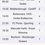 Best Football Matches for Today to Bank on and Win Massively.
