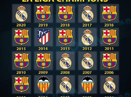 The Only 4 Clubs In Spain That Have Emerged As La Liga Champions In The Last 20 Years