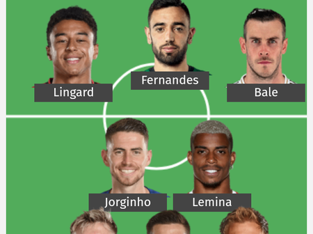 Fernandes, Shaw and two other Chelsea players featured in EPL team of the week