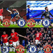 Manchester United Will Play Chelsea This Weekend, Checkout Their Last 4 Matches