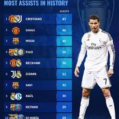 Can Lionel Messi End His Career As A Player With The Most UEFA Champions League Assists In History?