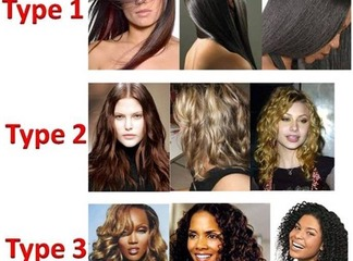 Do you know your hair type? How to Know Best Products For Your Hair Type