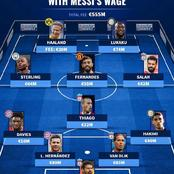 Lionel Messi's 4 Years Salary Can Buy This Top Xi Players