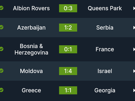 Make Ksh2500 With A Stake Of Ksh50 From Today's Tips