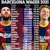 Check Out How Much Barcelona Players Are Paid Annually & Weekly