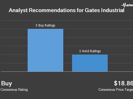 Gates Industrial (<a href=