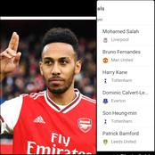 After Aubameyang Scored A Goal Today, See How The Premier League Golden Boot Table Changed