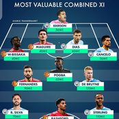 Manchester Derby, Checkout The Most Valuable Combined Xi