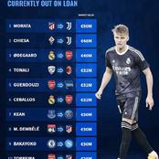 10 Most Valuable Players Currently Out On Loan
