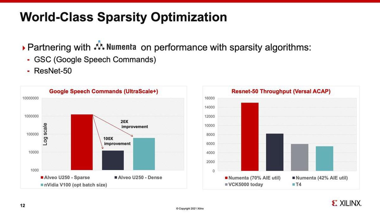 Xilinx and Numenta claim dramatic speed-up of neural nets versus Nvidia GPUs