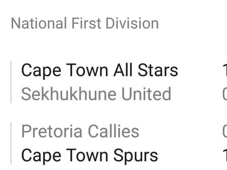 Cape Town football Clubs impressed as All Stars and Spurs both won 1-0 in NFD fixtures
