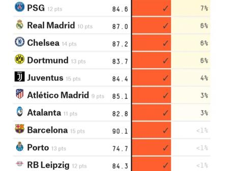 Three Europa Games tomorrow to win as much 6k