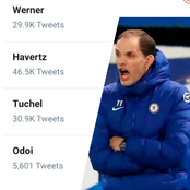 Thomas Tuchel is currently trending on Twitter, See the reason why he is on the top trends.