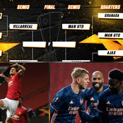 The UEL Semi Finals Is Set: See Who Man United & Arsenal Will Face In The Semi's