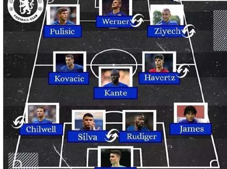 Opinion: The Best Chelsea Possible Lineup Against Everton on Saturday (17/10/2020)