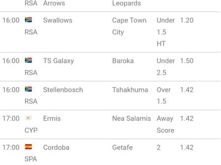 Mega Win from today's Accurate soccer Predictions