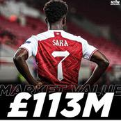 Bukayo Saka Becomes the Most Expensive Teenager in the World