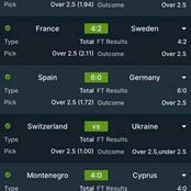 High stake over 2.5 and win VIP matches playing on Saturday evening