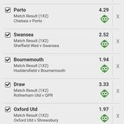 Today's Seven (7) Must Win GG Multi bet Tips To Place This Wednesday