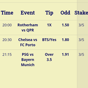 Tuesday Home Win Tips To Place on and Earn Good Cash
