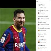 After Lionel Messi Gave 2 Assists Today, See How The La Liga Assist Table Changed
