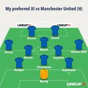 Chelsea predicted lineup that will blow the top four race open by beaten Manchester united