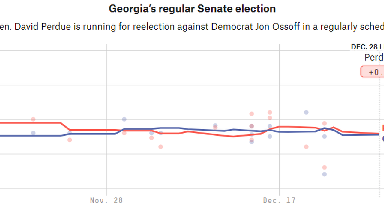 Georgia runoffs will be one of the first key risk events for the market going into the new year