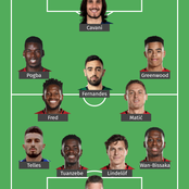 Manchester United Predicted lineup that could ensure victory over Granada in the Europa League.