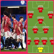 Manchester United's starting line up vs Man City? See below