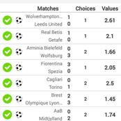 Five Well Analysed Football Matches With 35.30 Odds