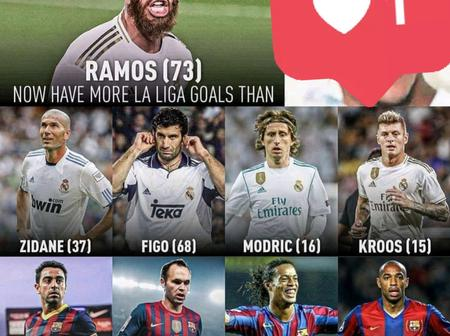 OPINION: 3 Reasons Why Sergio Ramos Is The Best Scoring Defender In The World Currently