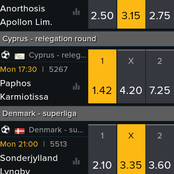 Monday Best Predictions With Good Odds