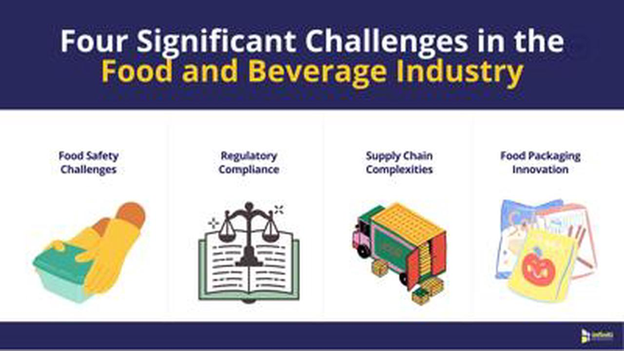 Market Intelligence Solution Helps a Food and Beverage Industry Client Realize Substantial Savings in a New Market