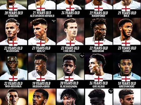 How England, Spain And Belgium Squad Would Look Like In The Future
