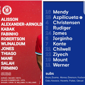 Official: Liverpool VS Chelsea Line Up