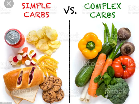How To Tell the Difference Between Good and Bad Carbohydrates