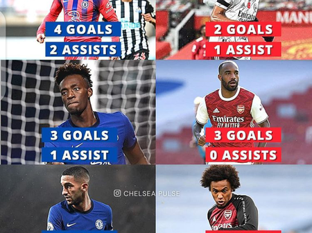 Chelsea and Arsenal Front Three, Their Goal and Assist Statistics This Season